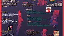 Así es la música de los chilenos según Spotify